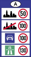 Austrian Speed Limits